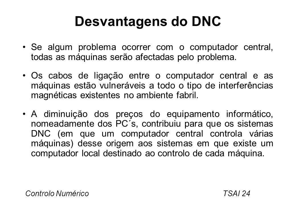 Desvantagens do DNC Se algum problema ocorrer com o computador central, todas as máquinas serão afectadas pelo problema.