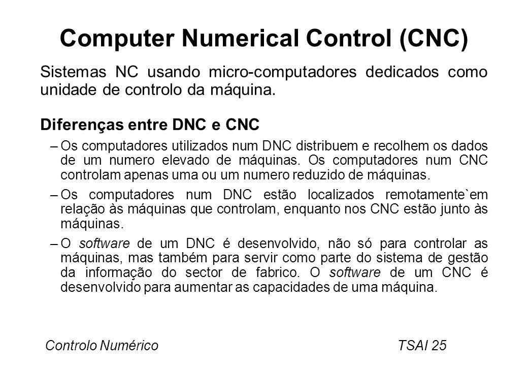 Computer Numerical Control (CNC)