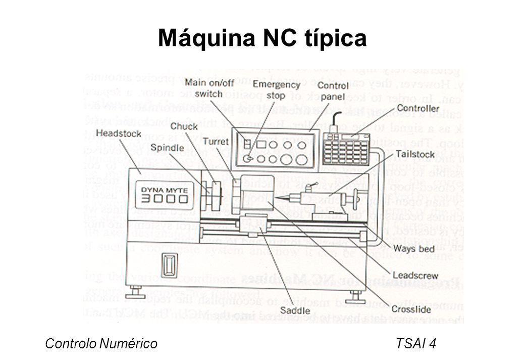 Máquina NC típica