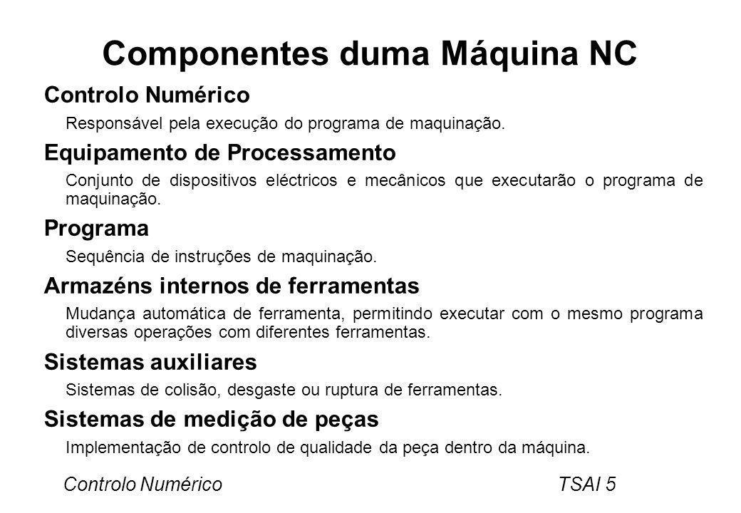 Componentes duma Máquina NC
