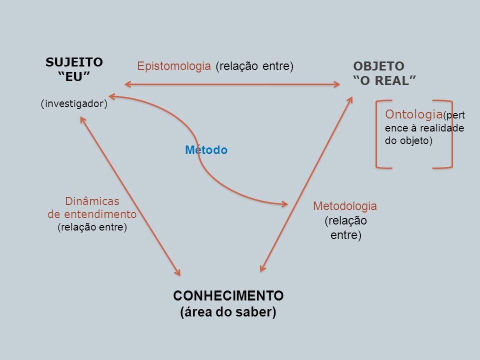 CONHECIMENTO (área do saber)