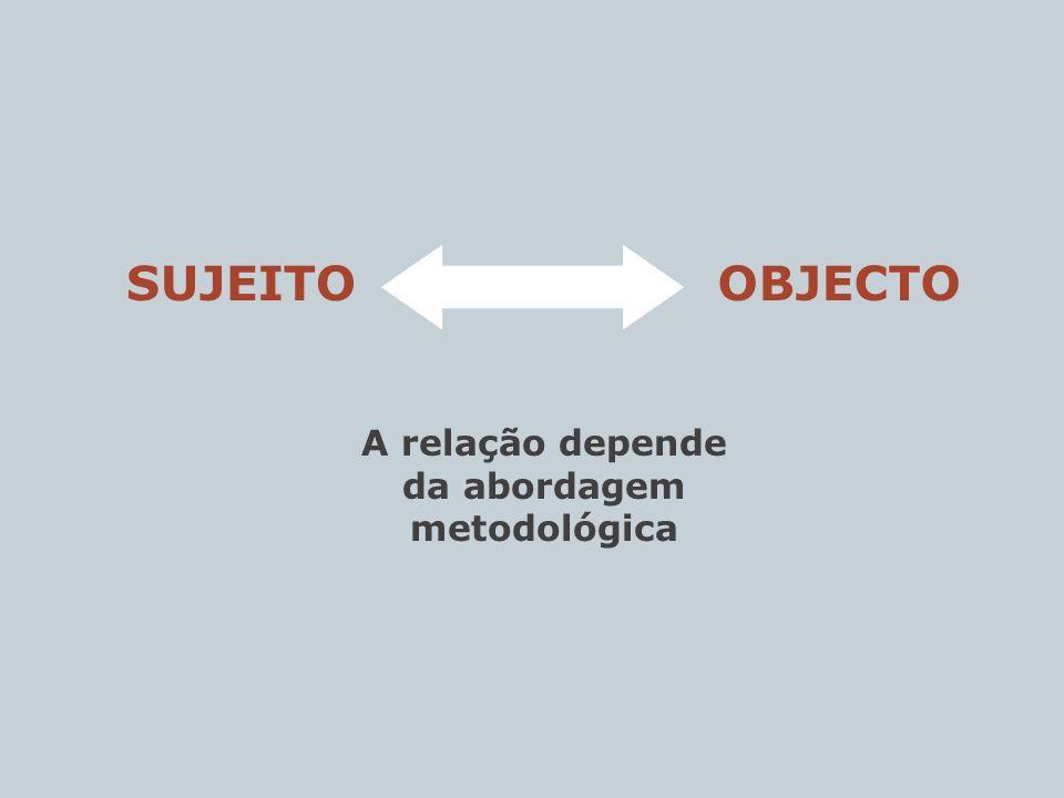A relação depende da abordagem metodológica