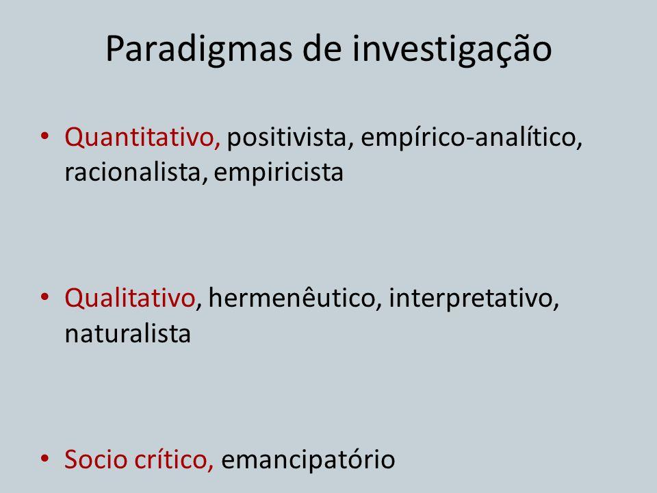 Paradigmas de investigação