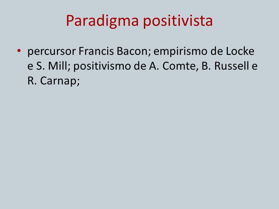 Paradigma positivista