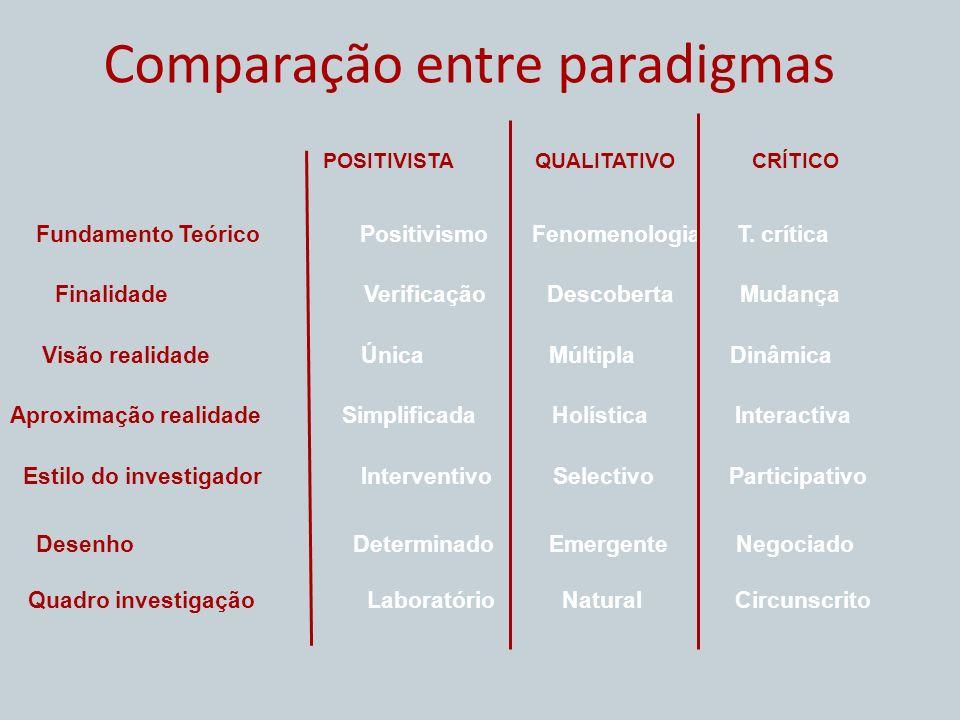 Comparação entre paradigmas