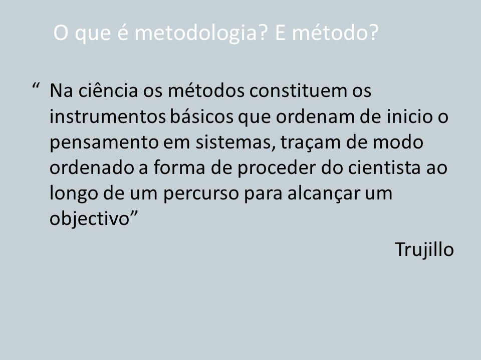 O que é metodologia E método
