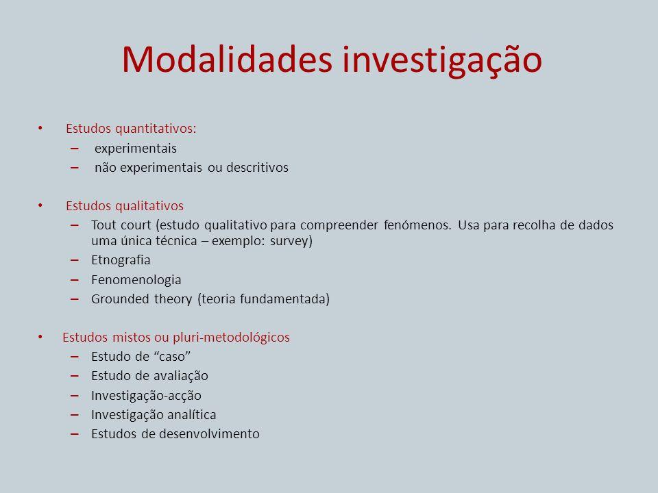 Modalidades investigação