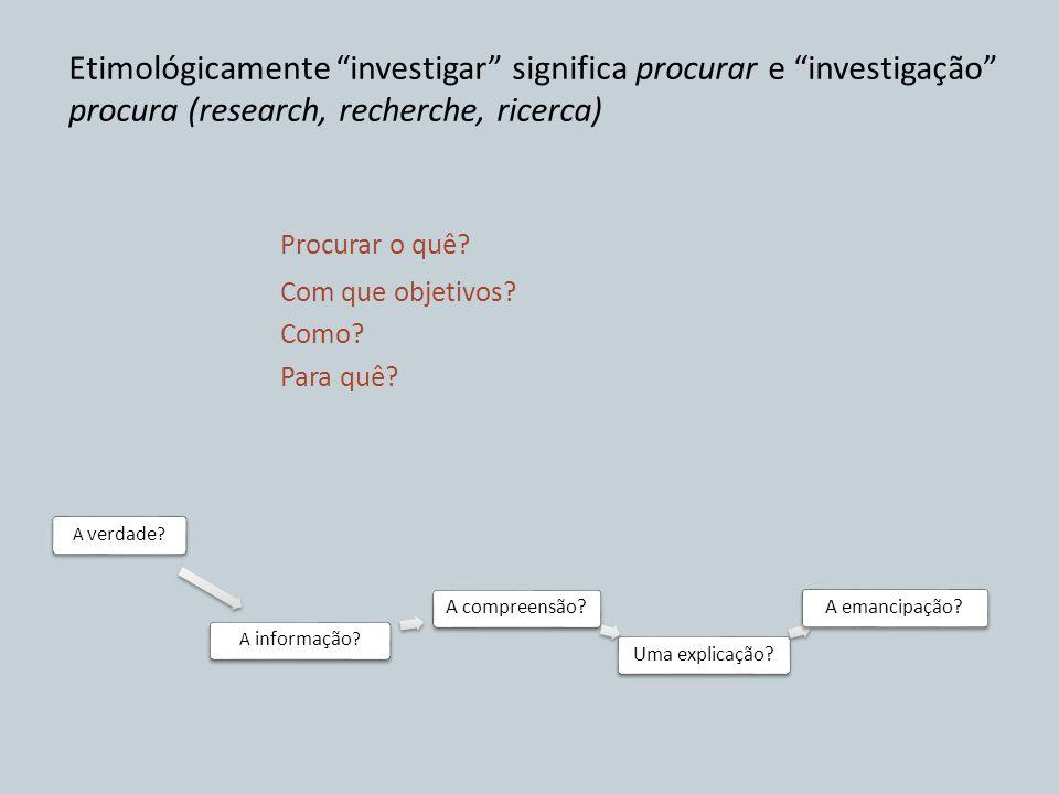 Etimológicamente investigar significa procurar e investigação procura (research, recherche, ricerca)