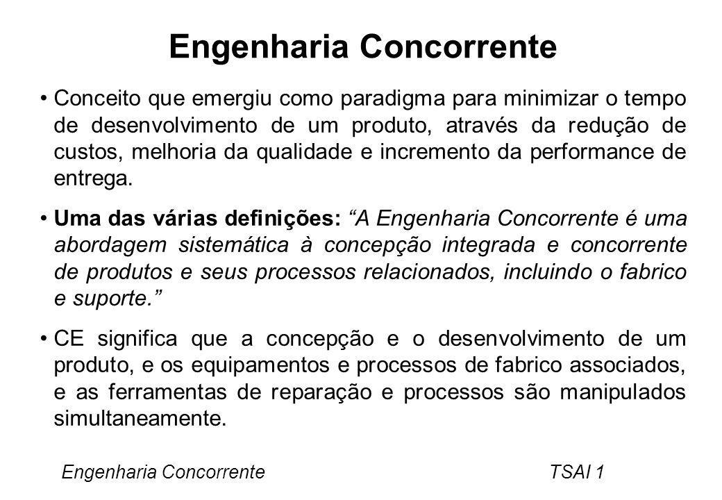 Engenharia Concorrente
