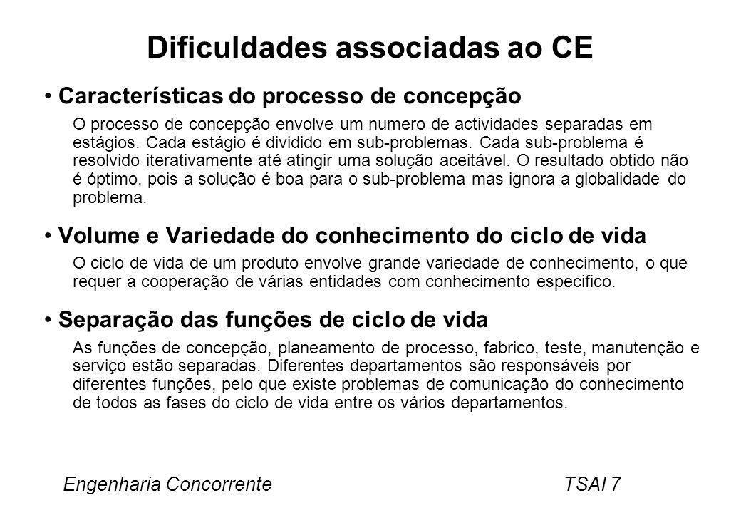 Dificuldades associadas ao CE