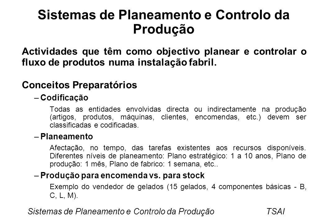 Sistemas de Planeamento e Controlo da Produção