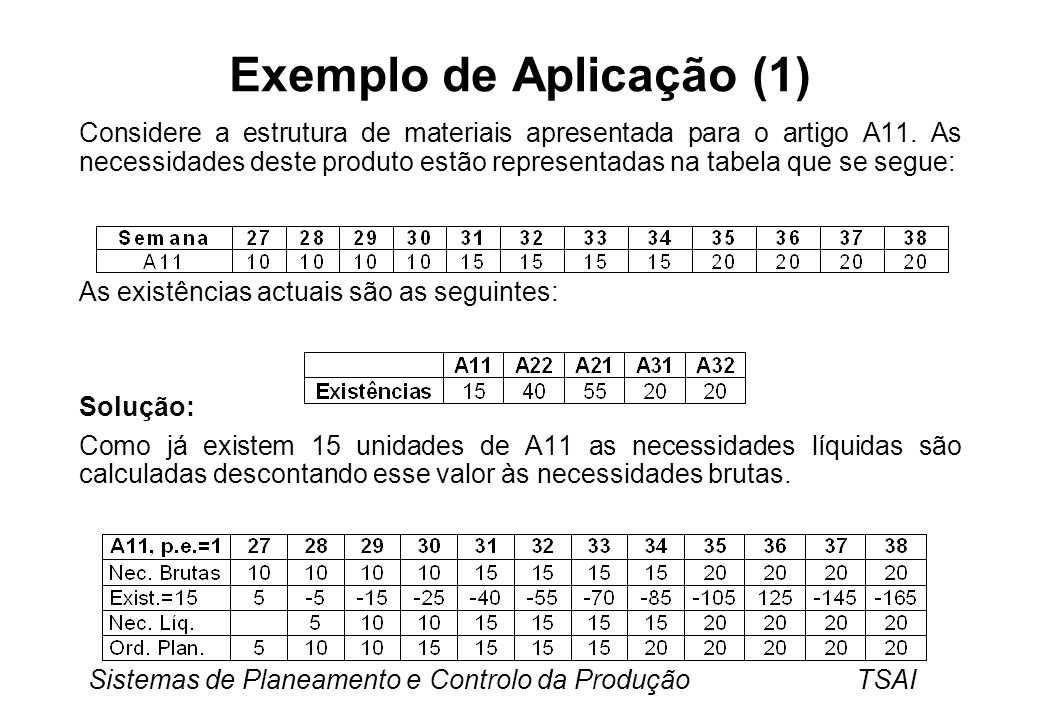 Exemplo de Aplicação (1)