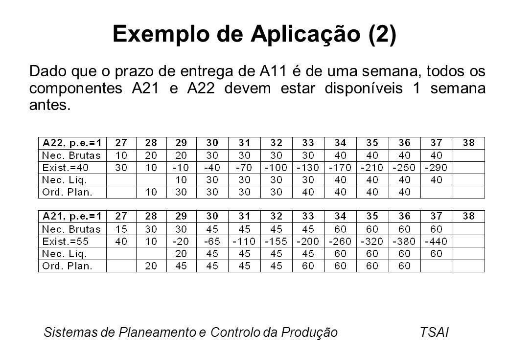 Exemplo de Aplicação (2)