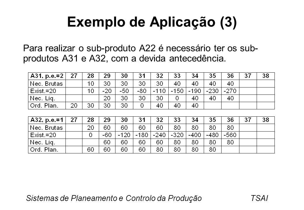 Exemplo de Aplicação (3)