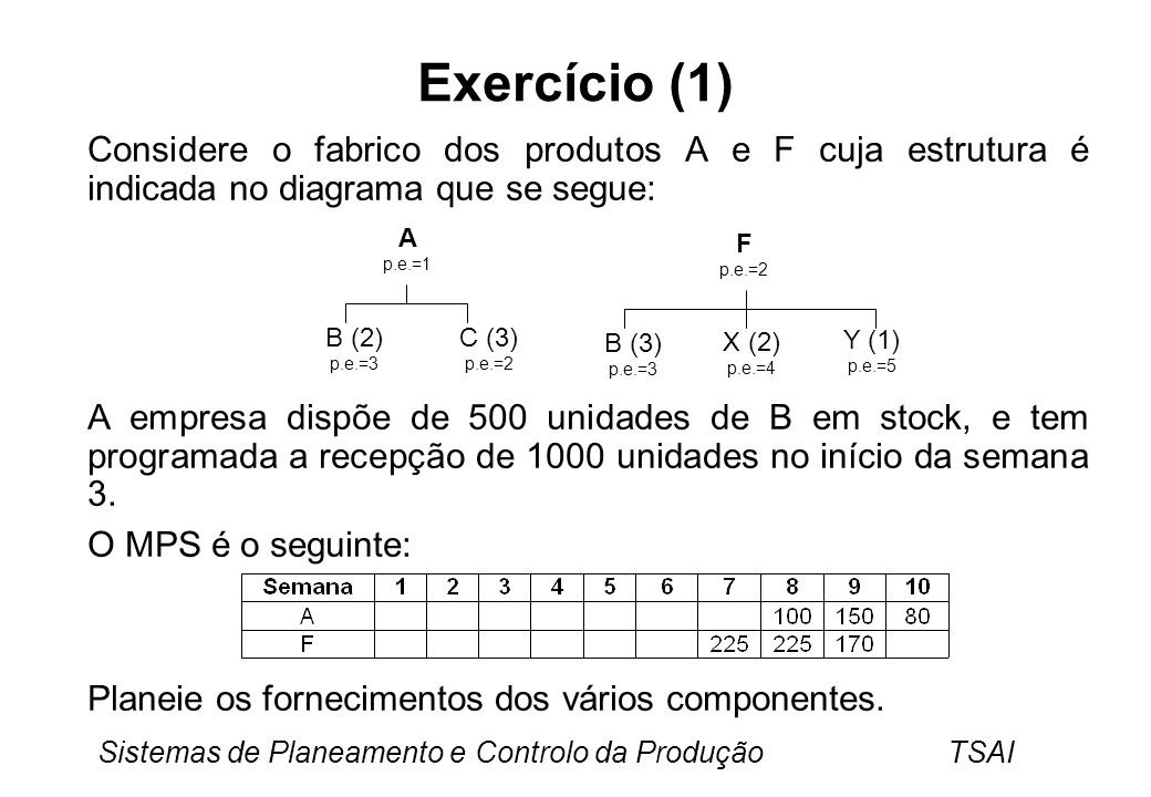 Exercício (1) Considere o fabrico dos produtos A e F cuja estrutura é indicada no diagrama que se segue: