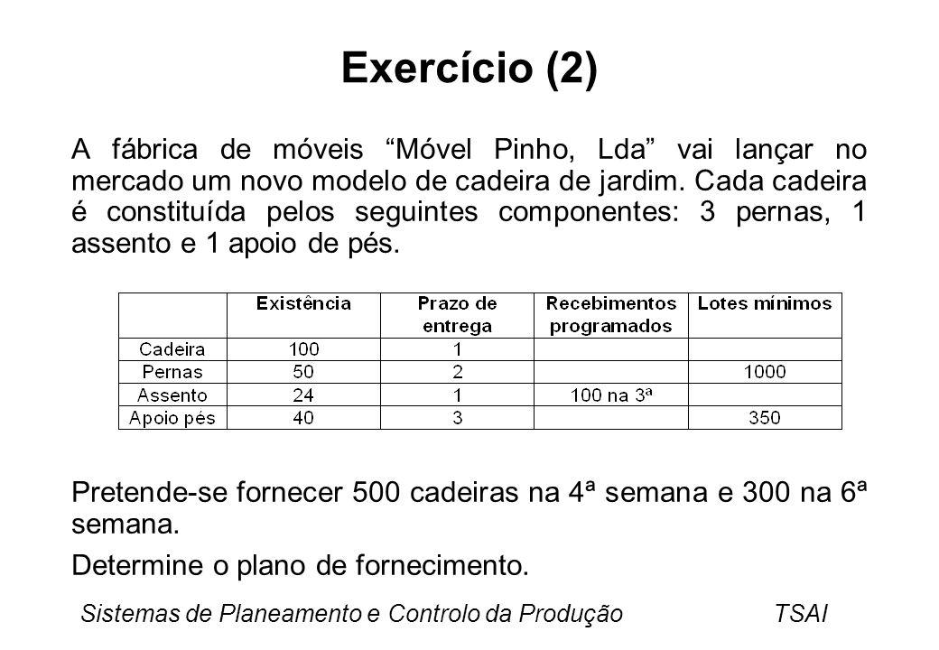Exercício (2)