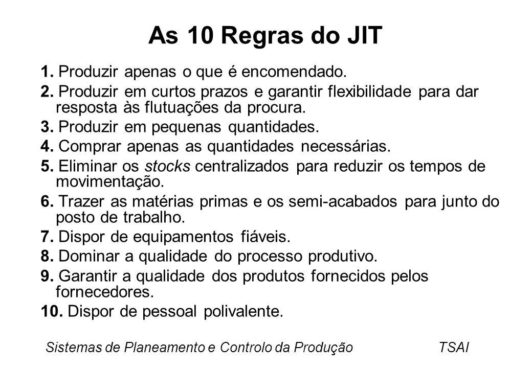 As 10 Regras do JIT 1. Produzir apenas o que é encomendado.