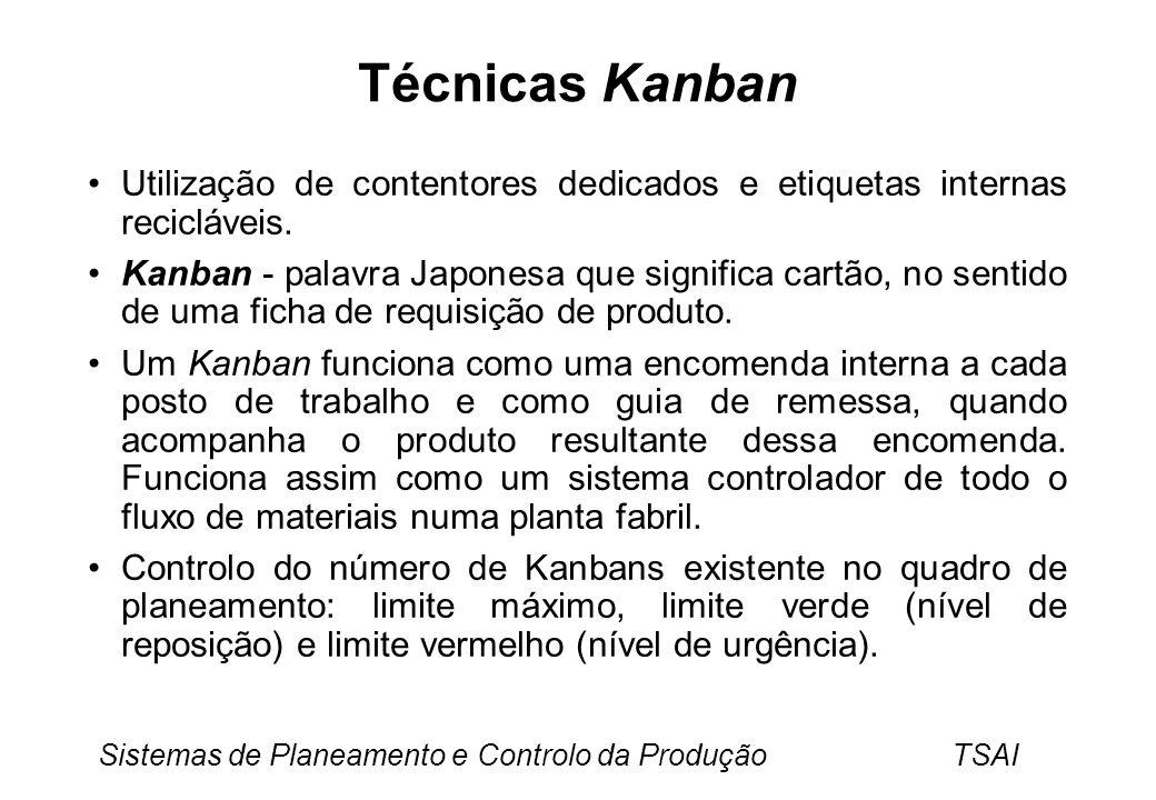 Técnicas Kanban Utilização de contentores dedicados e etiquetas internas recicláveis.