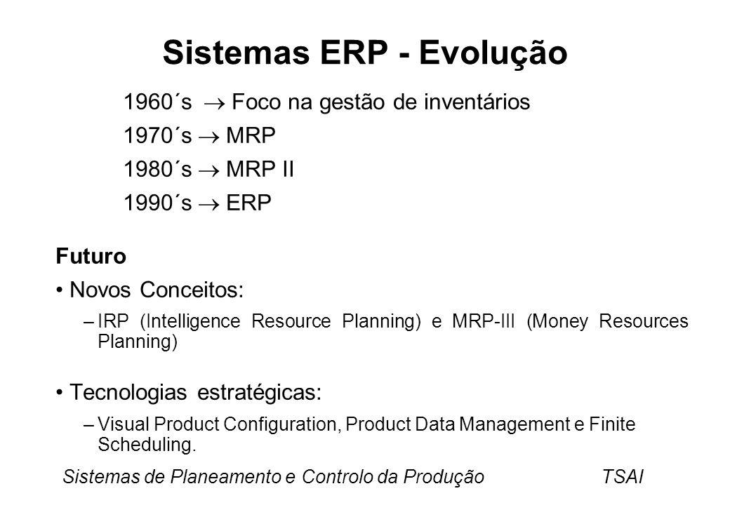 Sistemas ERP - Evolução