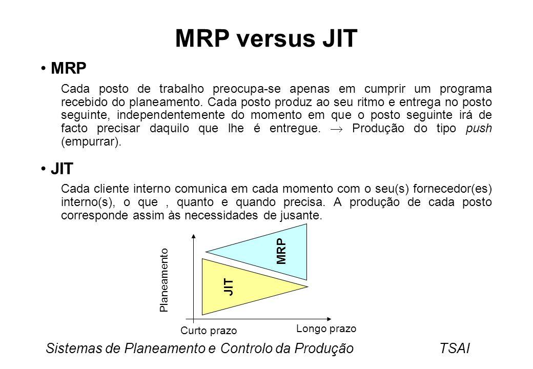MRP versus JIT MRP.