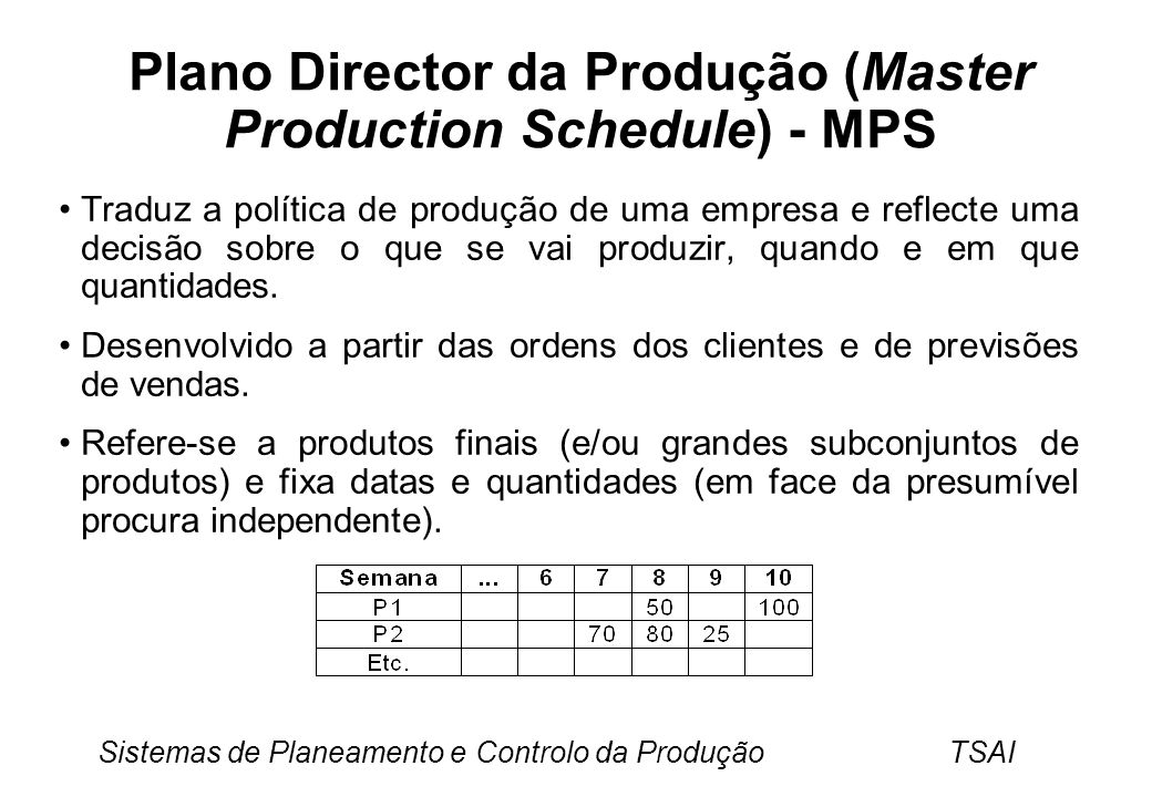 Plano Director da Produção (Master Production Schedule) - MPS