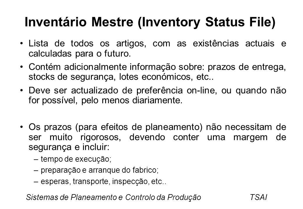 Inventário Mestre (Inventory Status File)