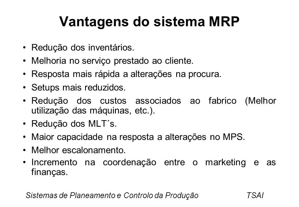Vantagens do sistema MRP