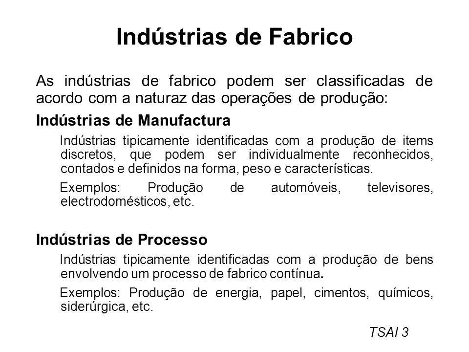 Indústrias de FabricoAs indústrias de fabrico podem ser classificadas de acordo com a naturaz das operações de produção: