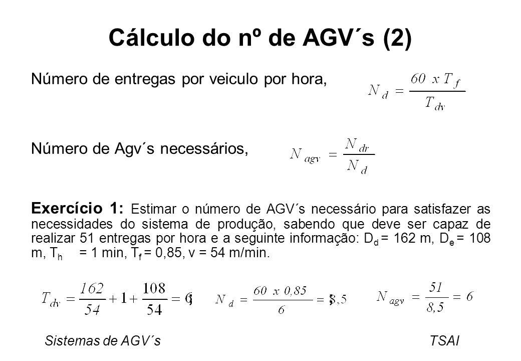 Cálculo do nº de AGV´s (2)
