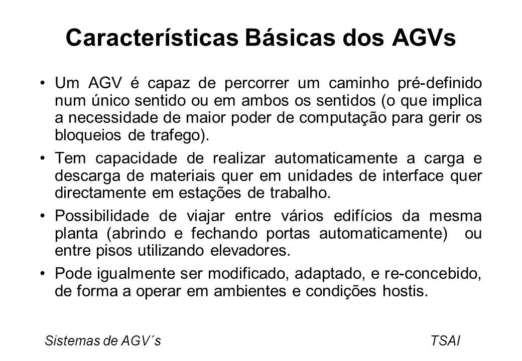 Características Básicas dos AGVs