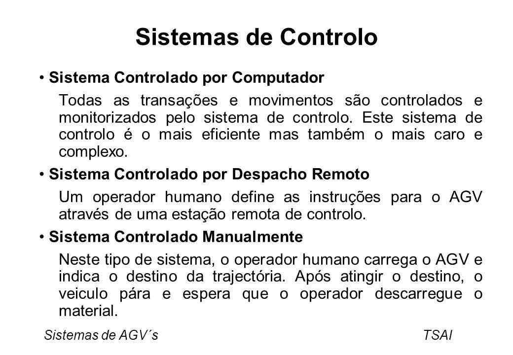 Sistemas de Controlo Sistema Controlado por Computador