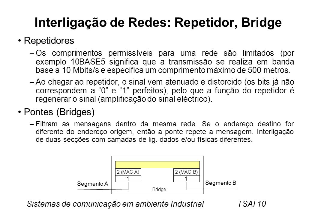 Interligação de Redes: Repetidor, Bridge