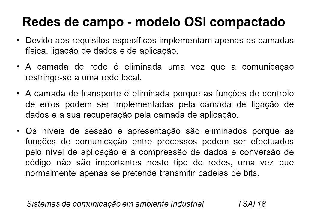 Redes de campo - modelo OSI compactado