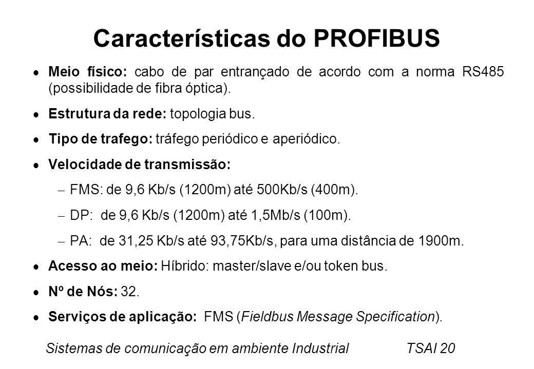 Características do PROFIBUS