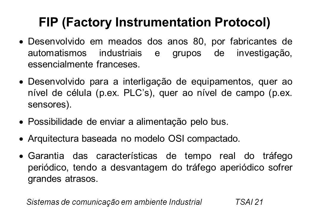 FIP (Factory Instrumentation Protocol)
