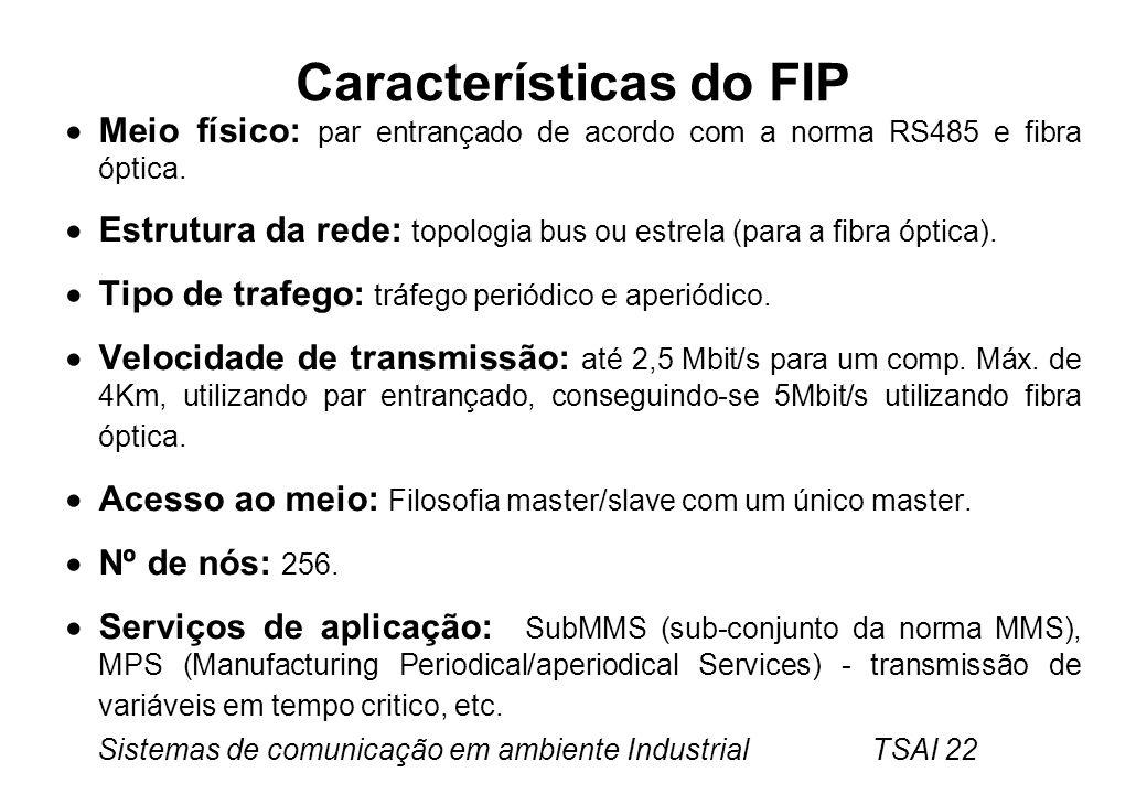 Características do FIP