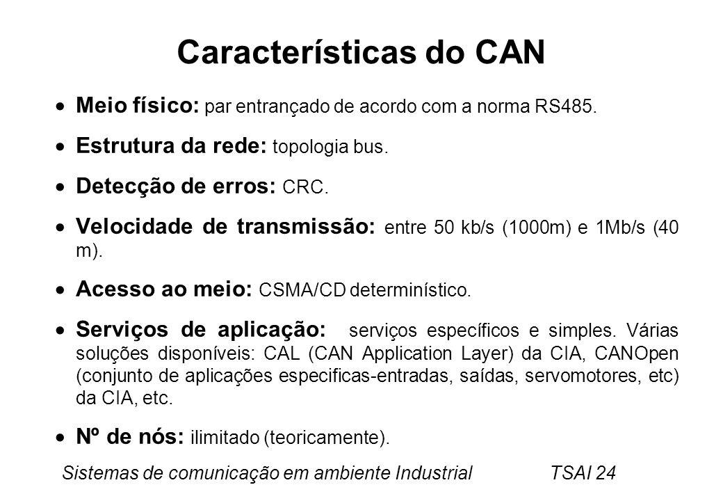 Características do CAN