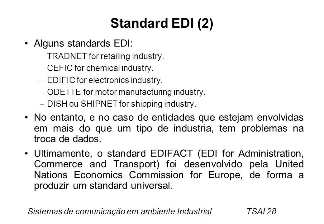 Standard EDI (2) Alguns standards EDI: