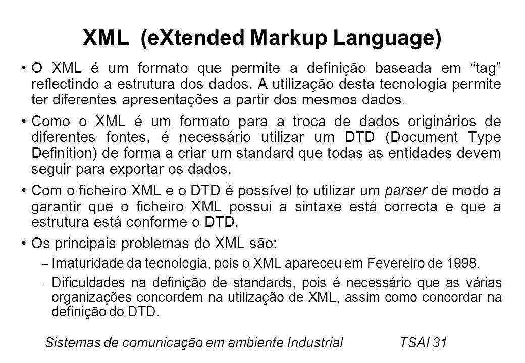 XML (eXtended Markup Language)