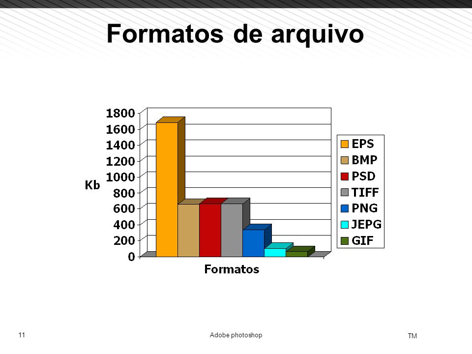 Formatos de arquivo Adobe photoshop