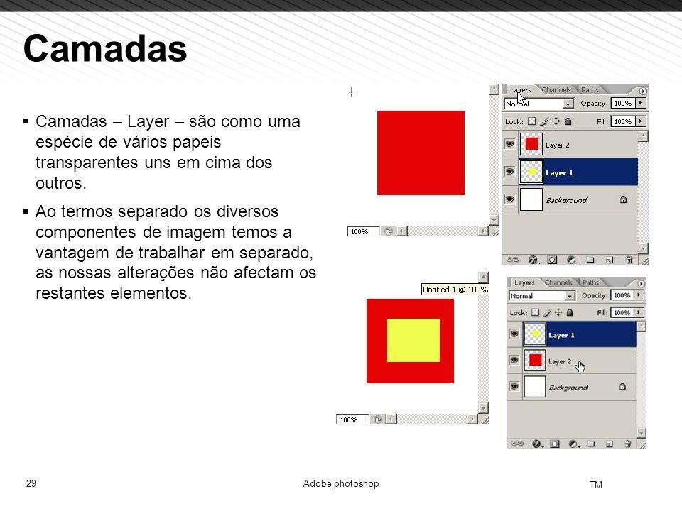 Camadas Camadas – Layer – são como uma espécie de vários papeis transparentes uns em cima dos outros.