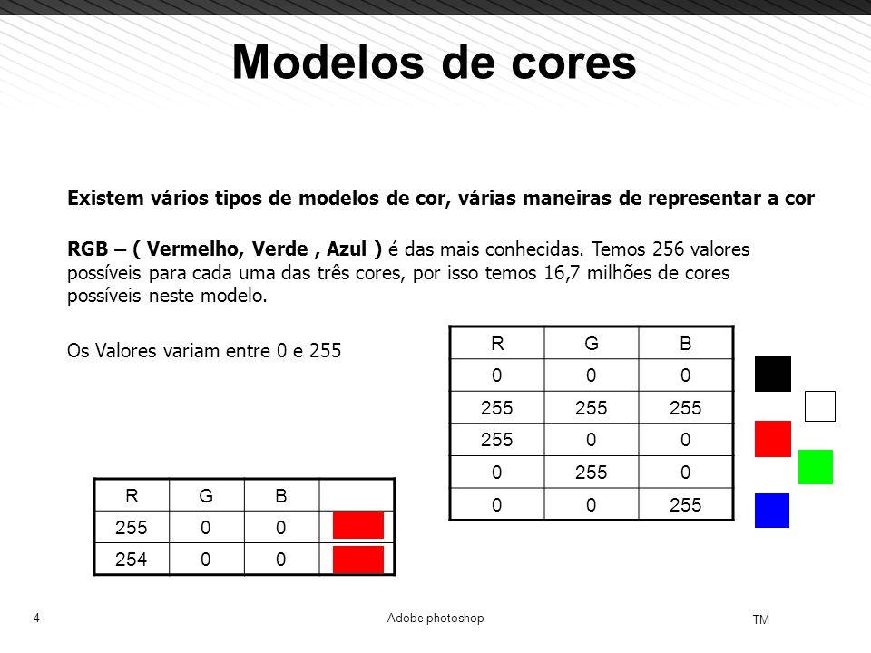Modelos de cores Existem vários tipos de modelos de cor, várias maneiras de representar a cor.