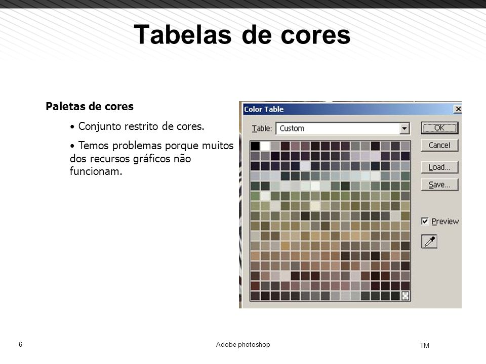 Tabelas de cores Paletas de cores Conjunto restrito de cores.