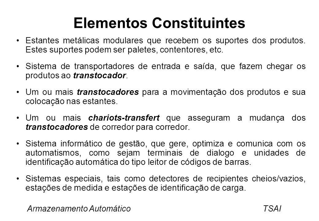 Elementos Constituintes