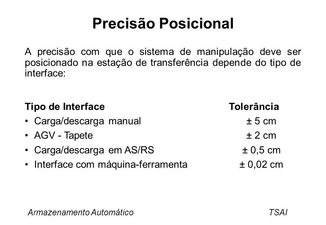 Precisão Posicional A precisão com que o sistema de manipulação deve ser posicionado na estação de transferência depende do tipo de interface: