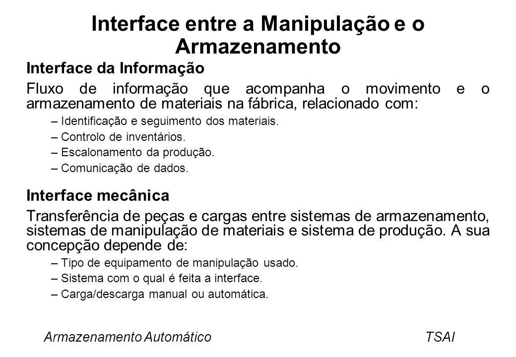 Interface entre a Manipulação e o Armazenamento