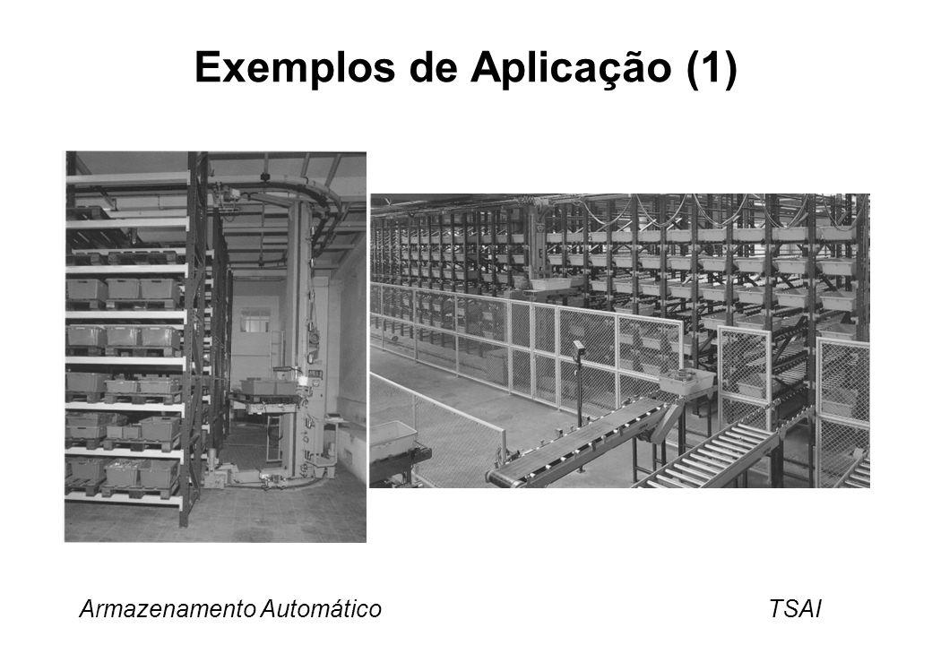 Exemplos de Aplicação (1)