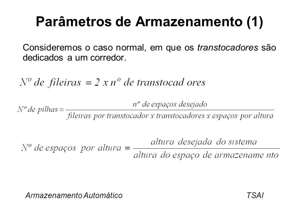 Parâmetros de Armazenamento (1)