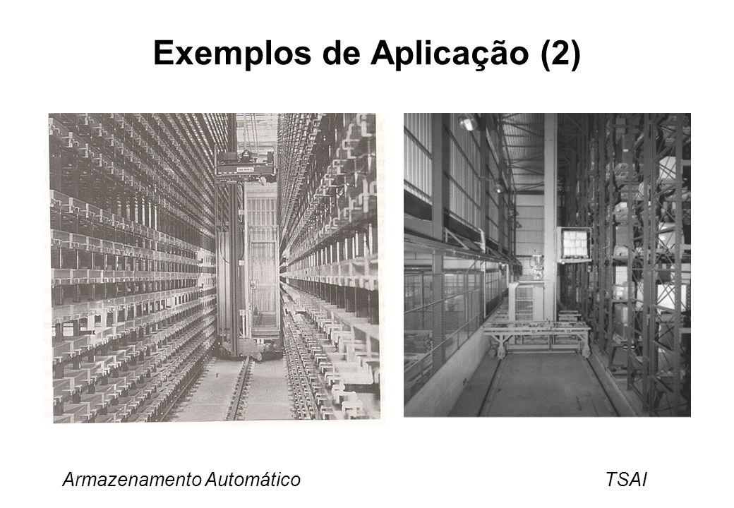 Exemplos de Aplicação (2)
