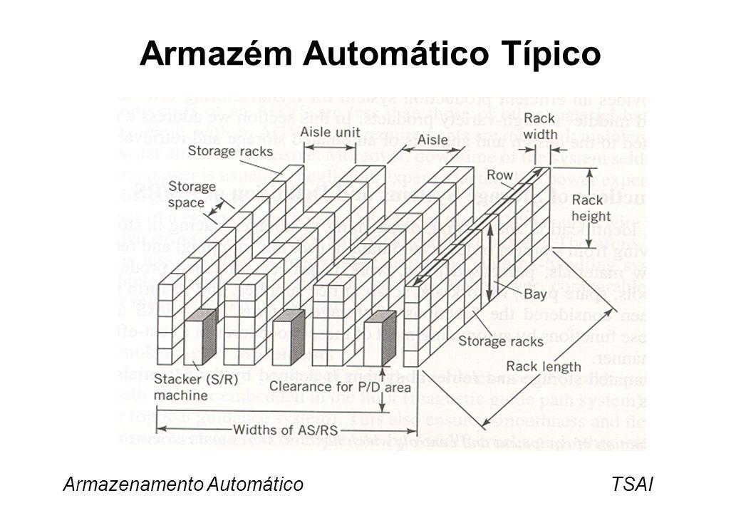 Armazém Automático Típico